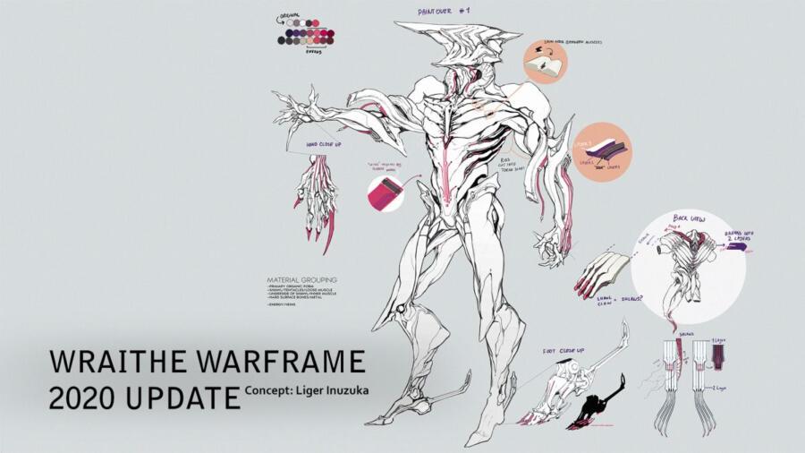 Какие нововведения должны появиться в Warframe в 2021 году
